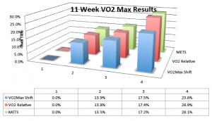VO2maxScreenShot