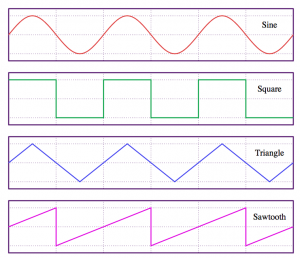 WaveformImages